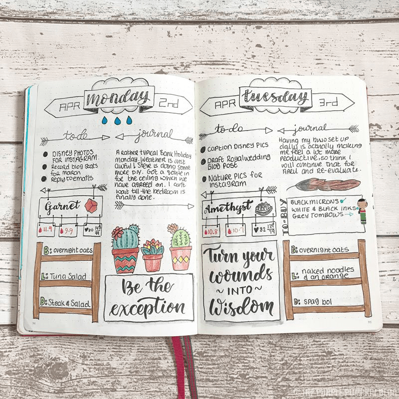 bullet journaling for busy moms