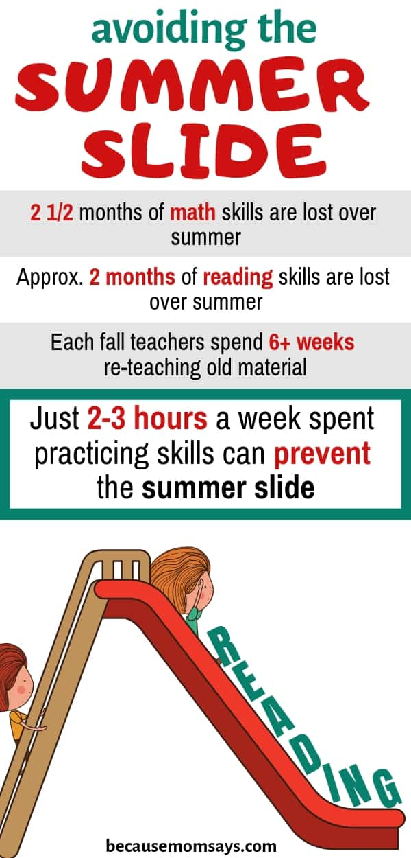 summer slide infographic